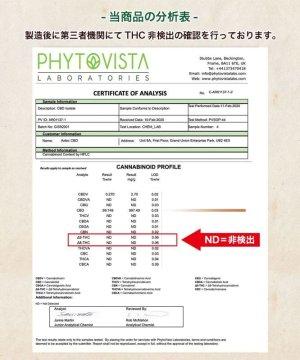 画像5: AZTEC -  Premium Incense CBD & テルペン配合 お香 10本入り